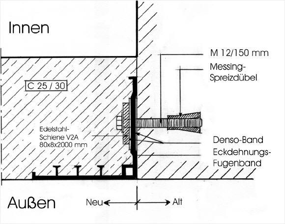 fugenabdichtung. Black Bedroom Furniture Sets. Home Design Ideas